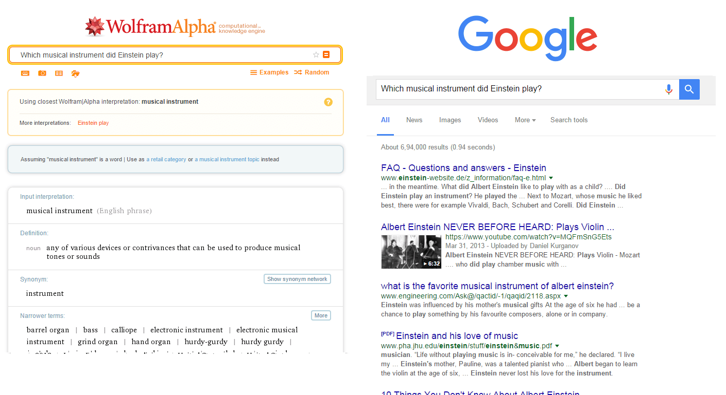 This time neither wolframalpha nor google could figure out what i am trying to ask while its easy to go through the links and find the answer but is it