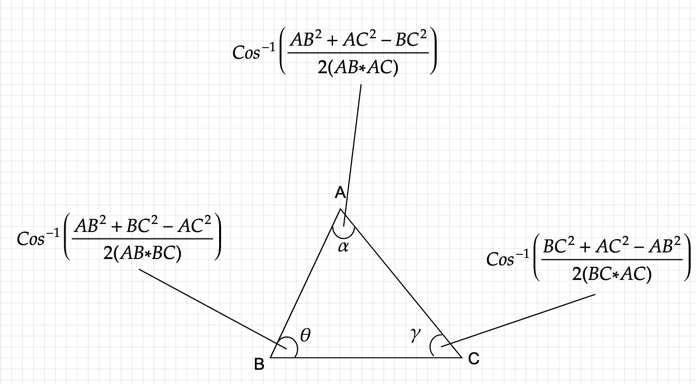 angles of the triangle formula